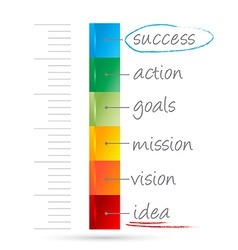 measure of success vector image vector image
