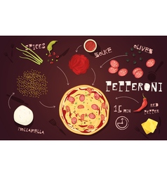 Pizza pepperoni recipe vector