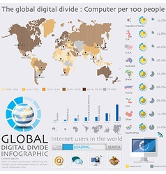 The world map of global digital divide infographic vector