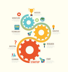 Startup business design concept step gear idea vector