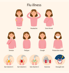 Flu influenza symptom and prevention infographics vector