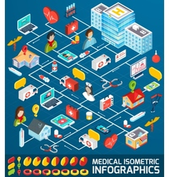 Medical Isometric Infographics vector image vector image