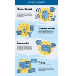 Web development infographic vector
