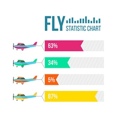 Flying planes set with banners vector image