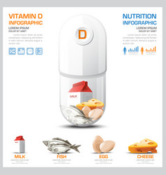 Vitamin d chart diagram health and medical vector