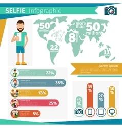 Selfie infographics vector image