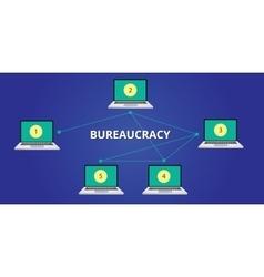 Bureaucracy concept step vector