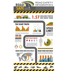 Road safety infographics poster design vector
