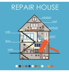 House remodeling infographic vector