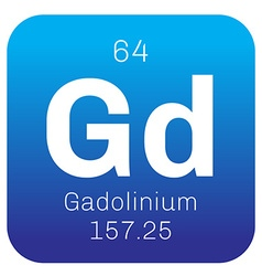Gadolinium chemical element vector