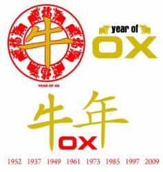 ox Zodiac vector image