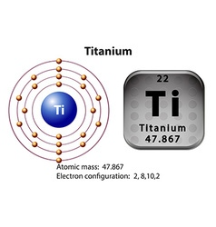 Symbol and electron diagram of titanium vector