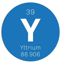 Yttrium chemical element vector image