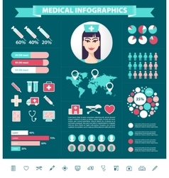 Medical infographic set charts icons vector