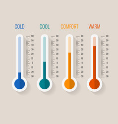 Temperature measurement from cold to hot vector image