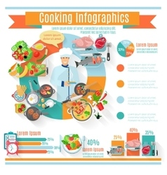 Healthy cooking infographic informative poster vector