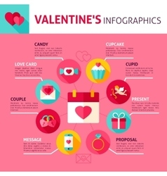 Valentine day concept infographics vector