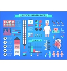 Set of medical infographics charts doctor vector
