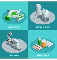 Isometric 2x2 compositions pharmaceutical vector