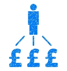 Person pound expenses grainy texture icon vector