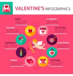 Valentines day concept infographics vector