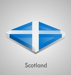 European flags set - scotland vector