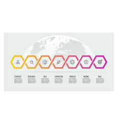 Business process timeline infographics with 7 vector