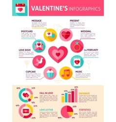 Valentines day infographics vector