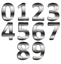 Iron digit vector