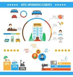 Hotel infographic vector