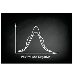Positve and negative distribution curve vector
