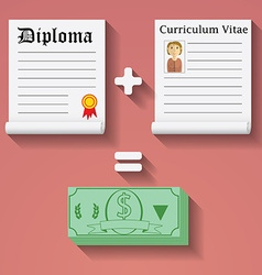 Flat design concept of diploma resume and cash vector
