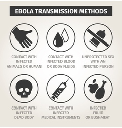 Set icons ebola virus ways of transmission vector