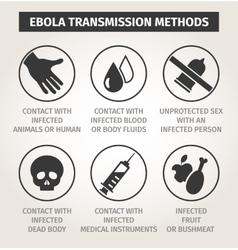 set icons Ebola virus Ways of transmission vector image vector image