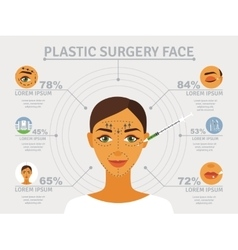 Plastic surgery face infographic poster vector
