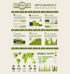 earth day infographic with world ecology facts vector image