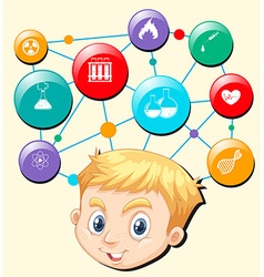 Boy head and science symbols vector image vector image