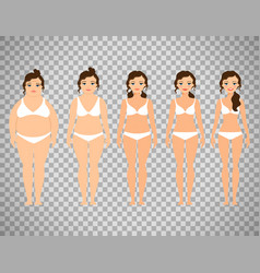 Cartoon woman before and after diet vector
