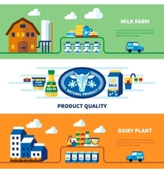 Milk farm and dairy plant banners vector