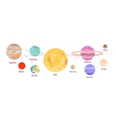 Solar System Icon Flat Design Style vector image