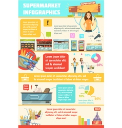 Supermarket customer service infographic vector