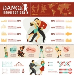 Dance worldwide infographics layout banner vector