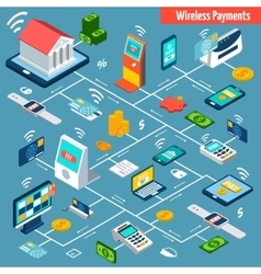 Wireless payment isometric flowchart vector