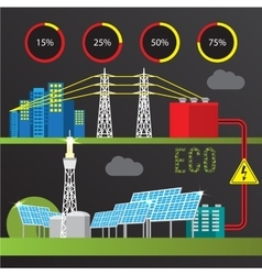 Trendy infographics set all types of power plants vector