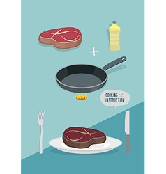 Steak cooking instruction manual fry meat in pan vector