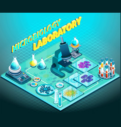 Microbiology laboratory isometric composition vector