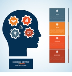Infographic head with gearwheels thinking human 4 vector