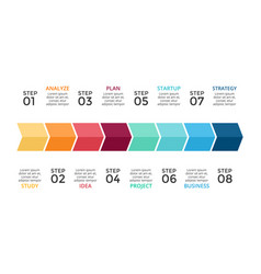 Arrows timleline infographic growth vector