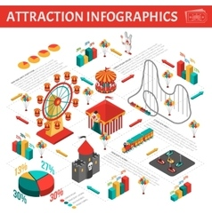 Amusement park attractions infographic isometric vector