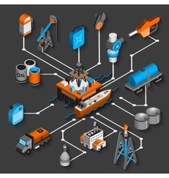 Petroleum Isometric Flowchart vector image vector image